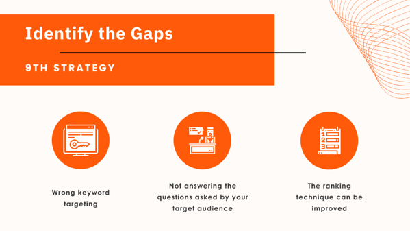Identify-the-gaps-in-content-strategy